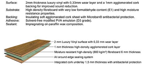 Vinylcork Floor Coverings Technical Specification